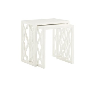 Stovell Ferry Nesting Tables | Tommy Bahama Home